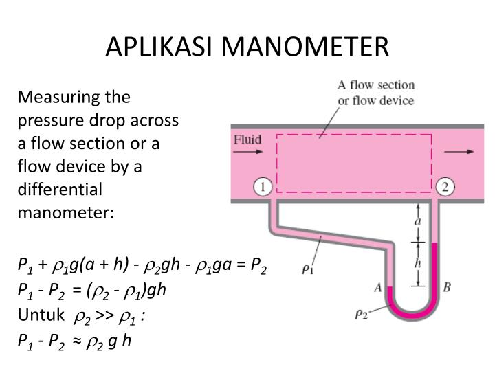 APLIKASI MANOMETER