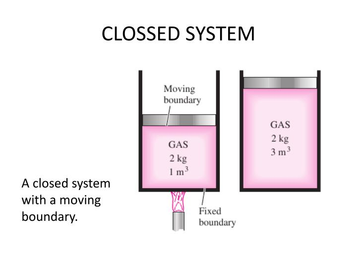CLOSSED SYSTEM