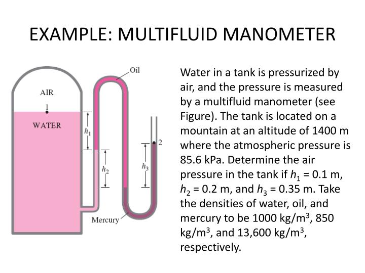 EXAMPLE: MULTIFLUID MANOMETER