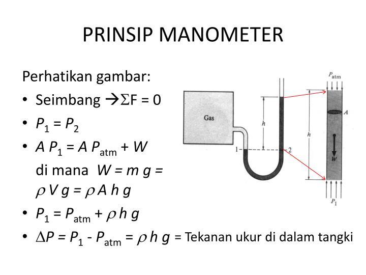 PRINSIP MANOMETER