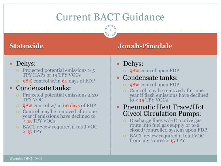 Current BACT Guidance