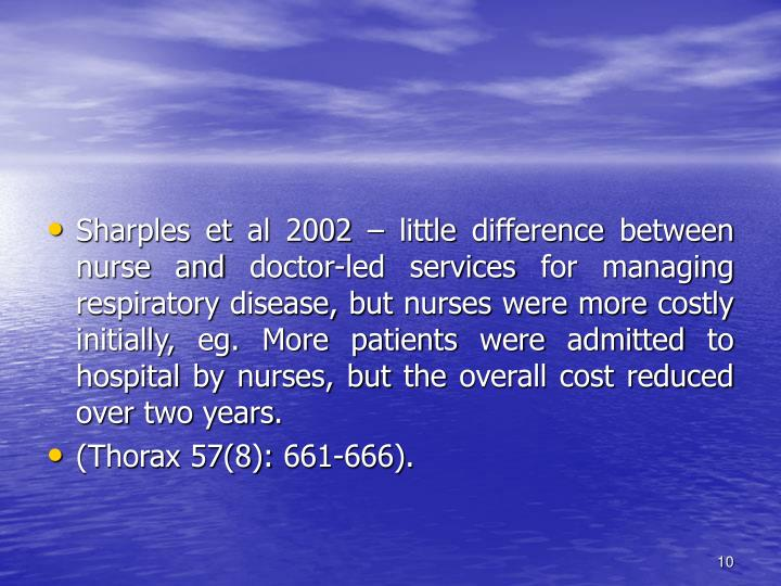 Sharples et al 2002 – little difference between nurse and doctor-led services for managing respiratory disease, but nurses were more costly initially, eg. More patients were admitted to hospital by nurses, but the overall cost reduced over two years.
