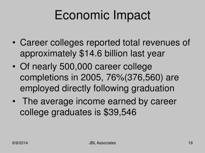 Career colleges reported total revenues of approximately $14.6 billion last year