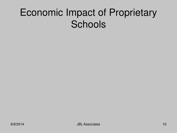 Economic Impact of Proprietary Schools