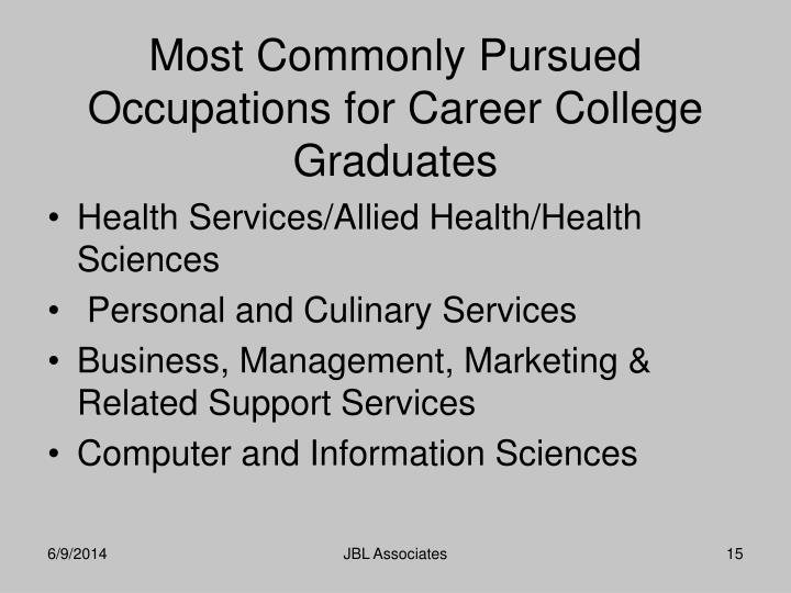Health Services/Allied Health/Health Sciences