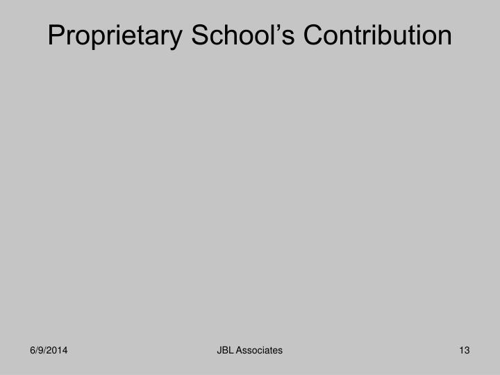 Proprietary School's Contribution