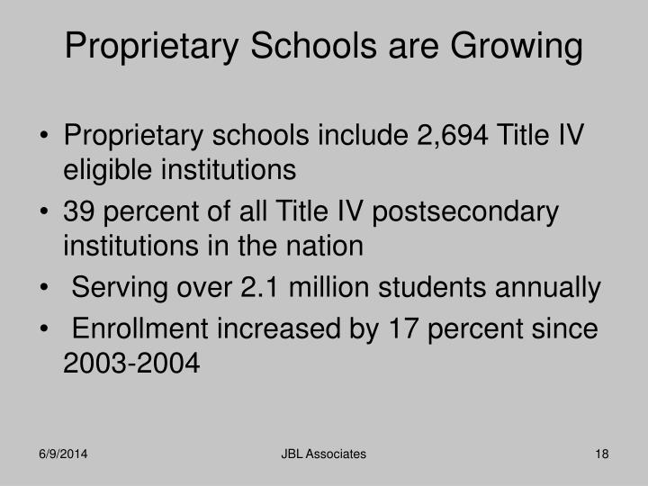 Proprietary schools include 2,694 Title IV eligible institutions