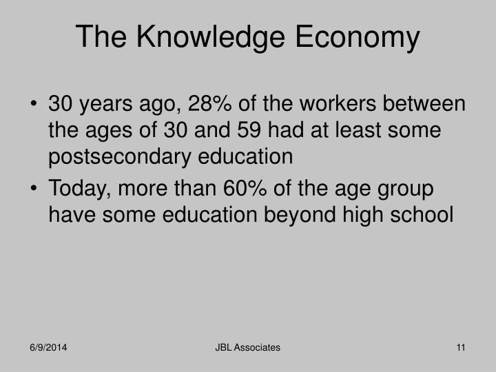 30 years ago, 28% of the workers between the ages of 30 and 59 had at least some postsecondary education