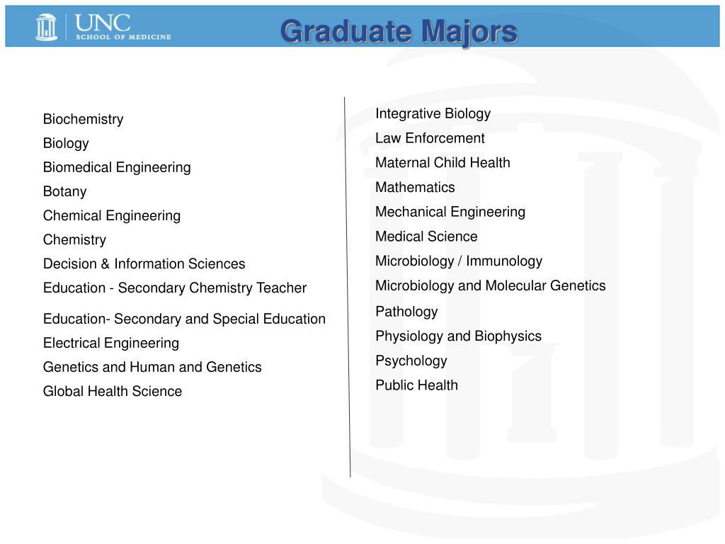 Graduate Majors