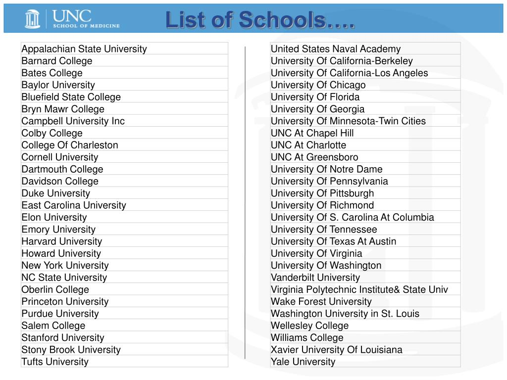 List of Schools….