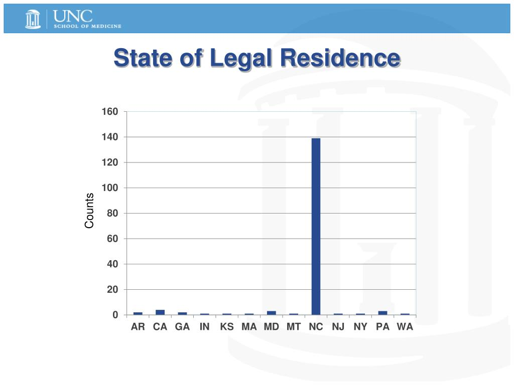 State of Legal Residence