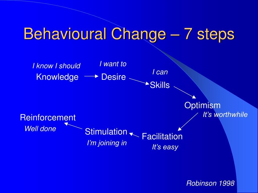 Behavioural Change – 7 steps