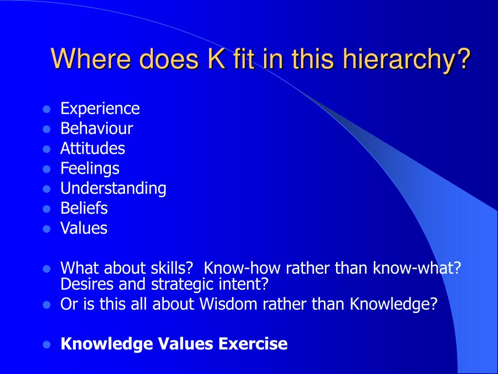 Where does K fit in this hierarchy?