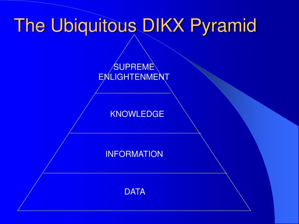 The Ubiquitous DIKX Pyramid