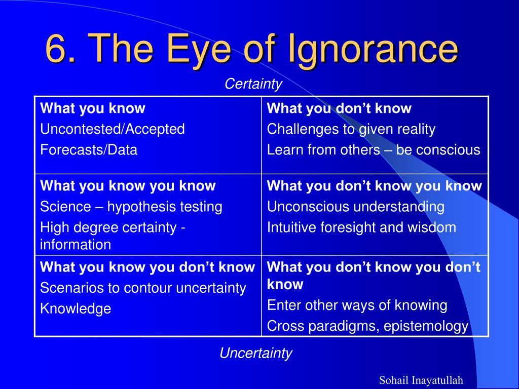 6. The Eye of Ignorance