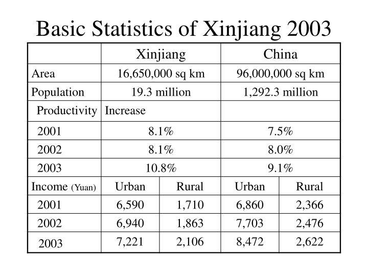 Basic Statistics of Xinjiang 2003