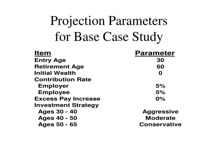 Projection Parameters