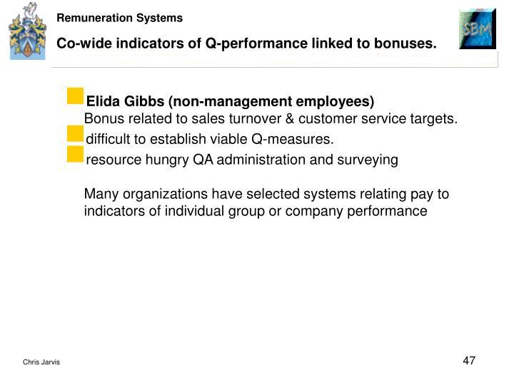 Co-wide indicators of Q-performance linked to bonuses.