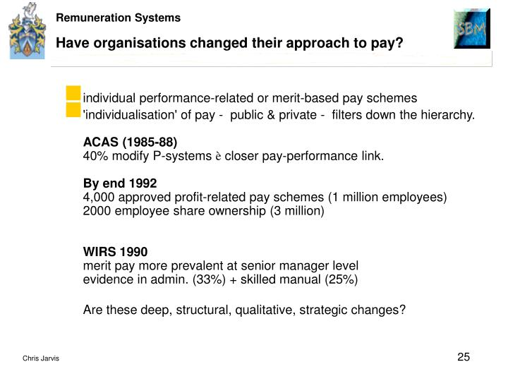 Have organisations changed their approach to pay?