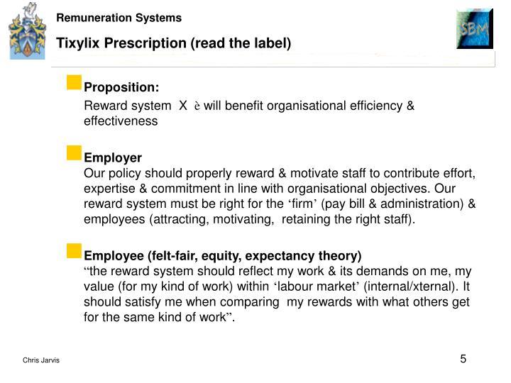Tixylix Prescription (read the label)