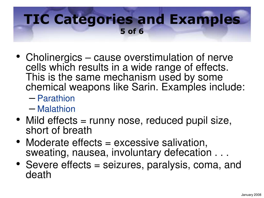 TIC Categories and Examples
