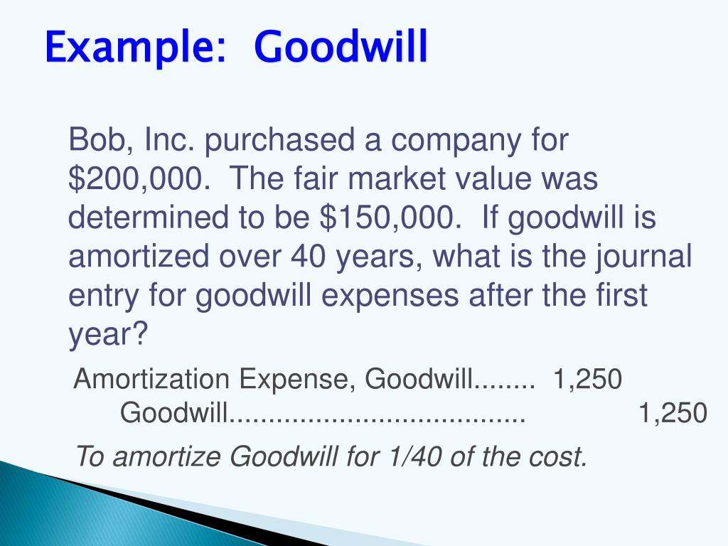 Example:  Goodwill