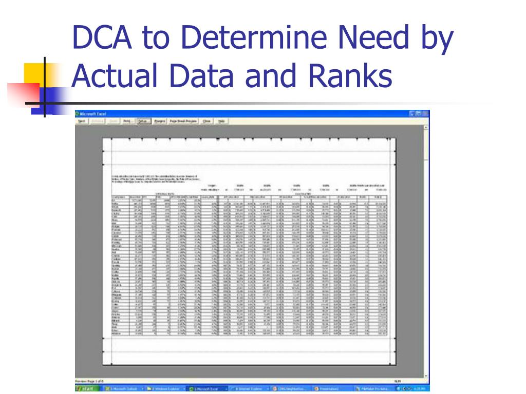 DCA to Determine Need by Actual Data and Ranks