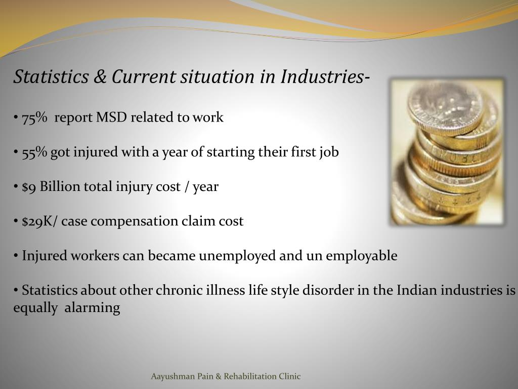Statistics & Current situation in Industries-