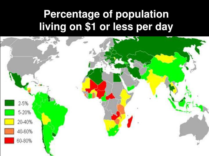 Percentage of population living on 1 or less per day