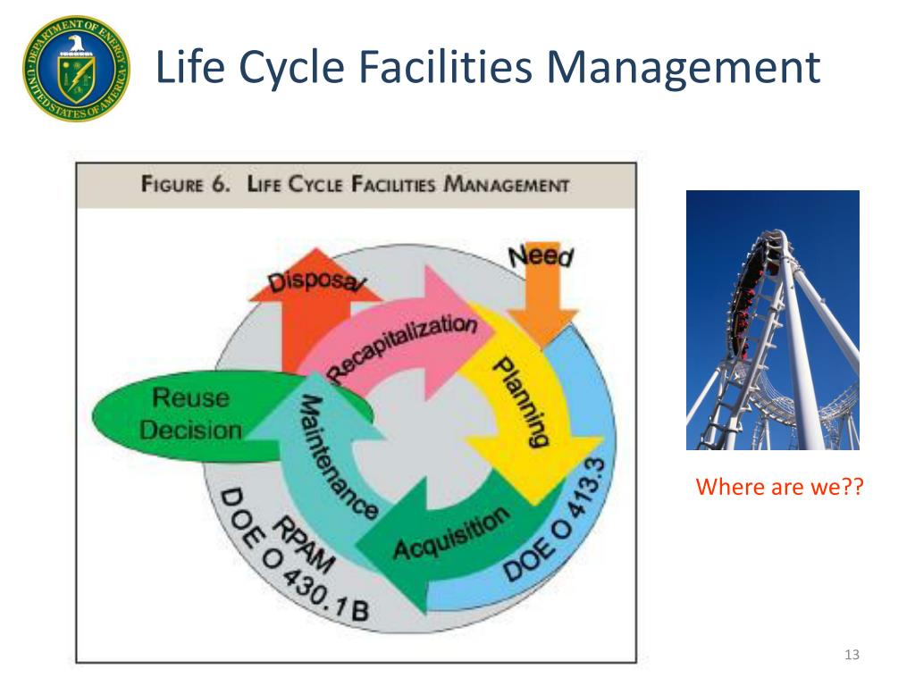 Life Cycle Facilities Management
