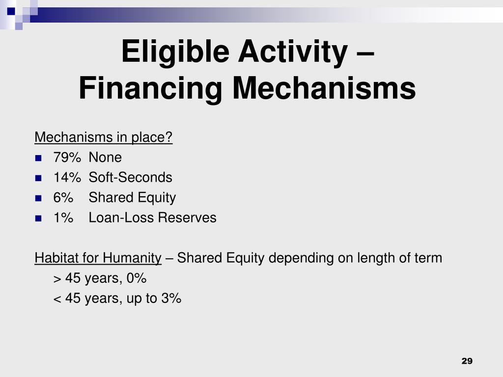 Eligible Activity – Financing Mechanisms
