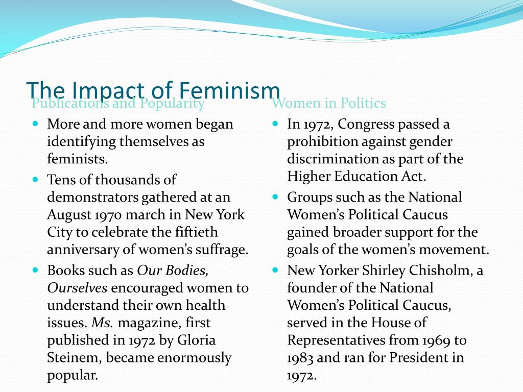 The Impact of Feminism