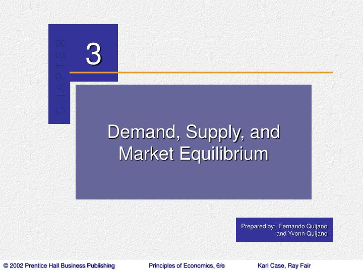 Demand supply and market equilibrium