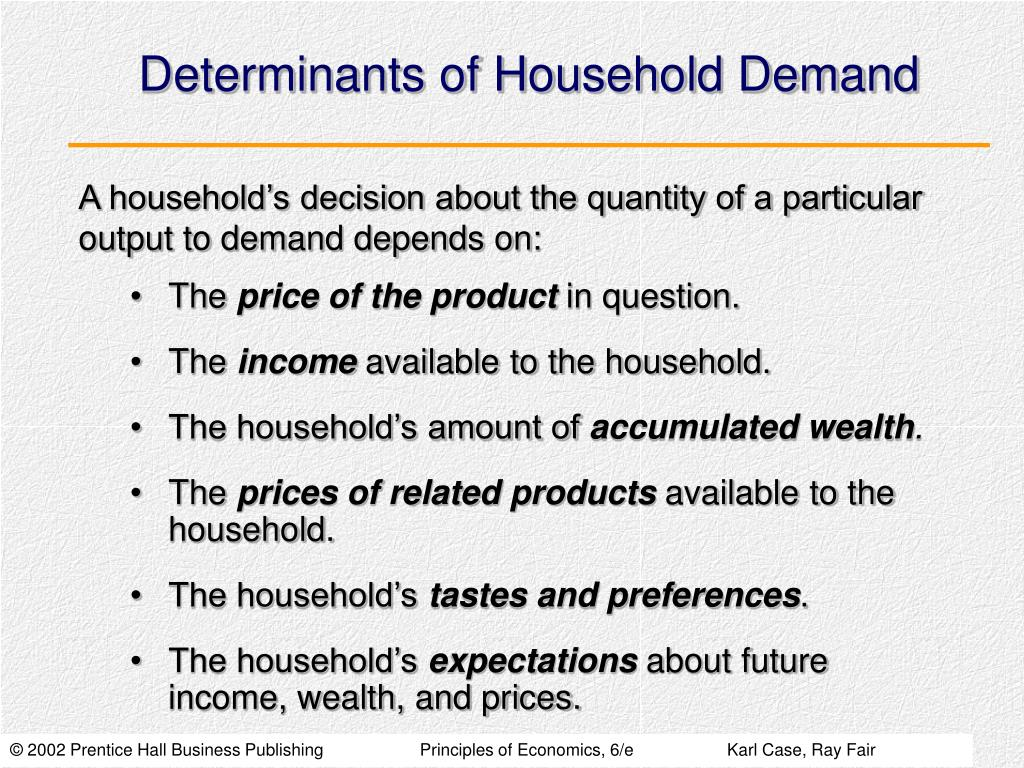 Determinants of Household Demand
