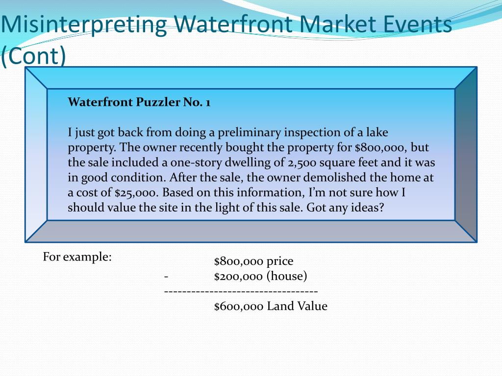 Misinterpreting Waterfront Market Events