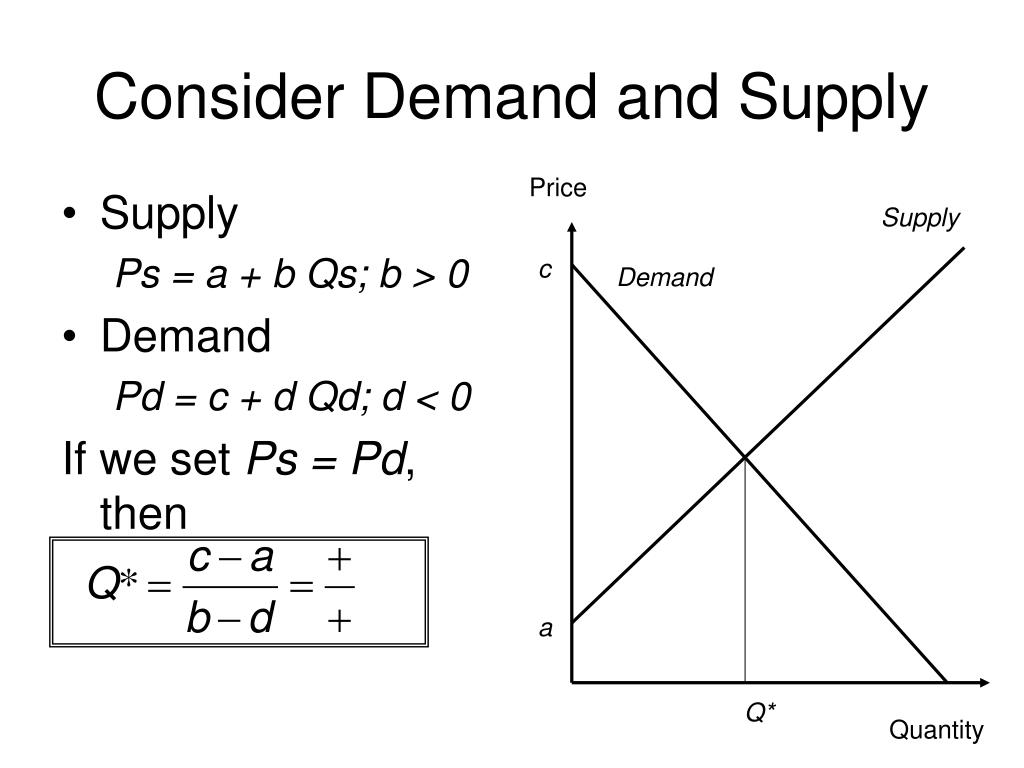 Consider Demand and Supply
