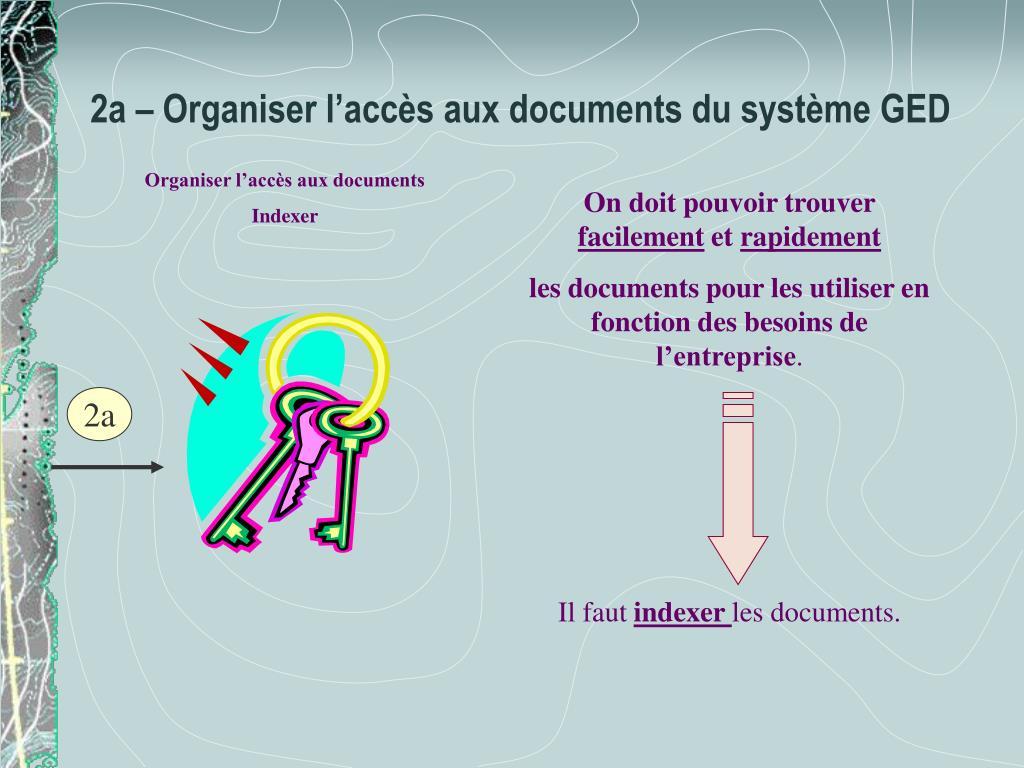 Organiser l'accès aux documents