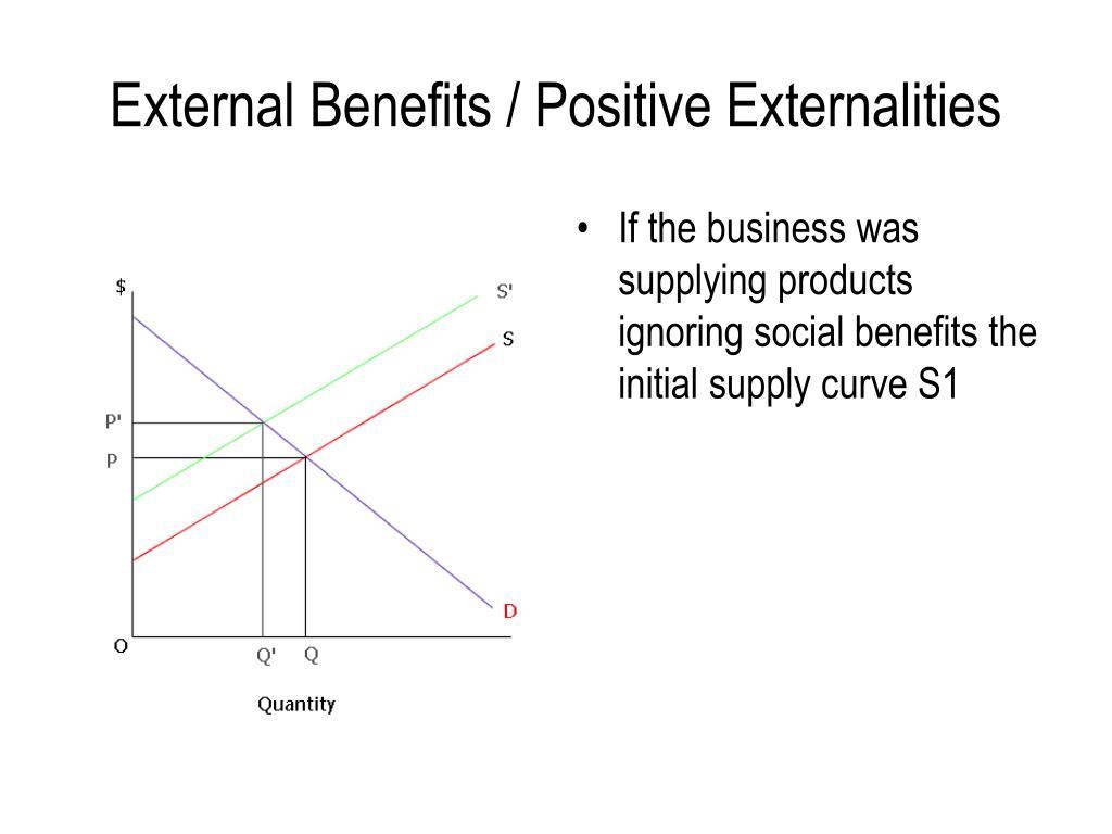 External Benefits / Positive Externalities