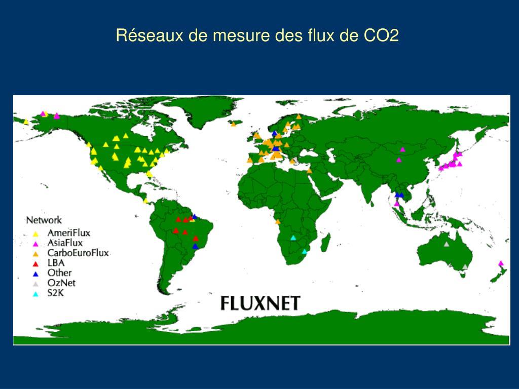 Réseaux de mesure des flux de CO2