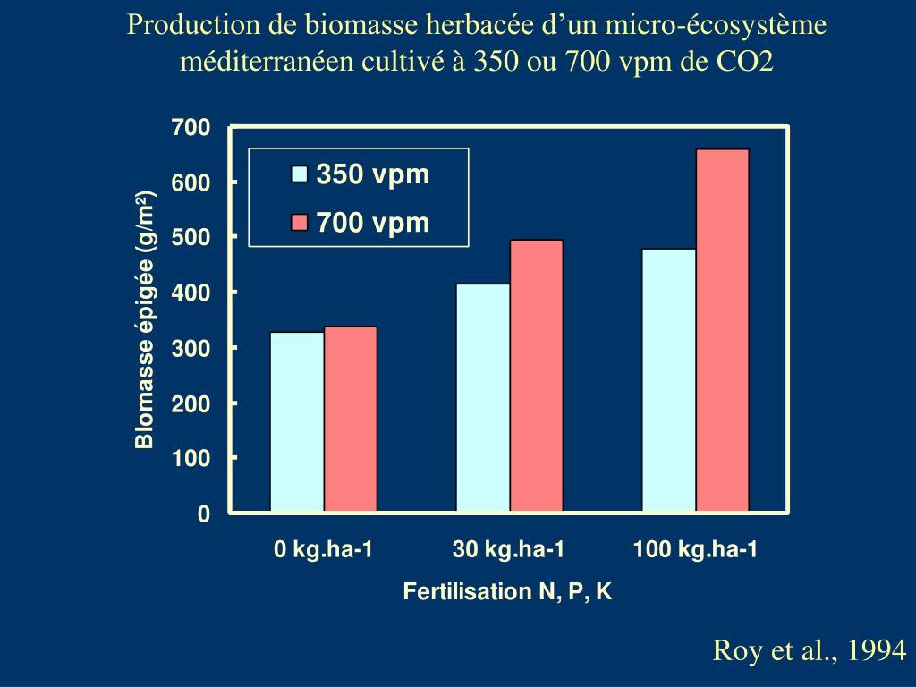 Production de biomasse herbacée d'un micro-écosystème méditerranéen cultivé à 350 ou 700 vpm de CO2