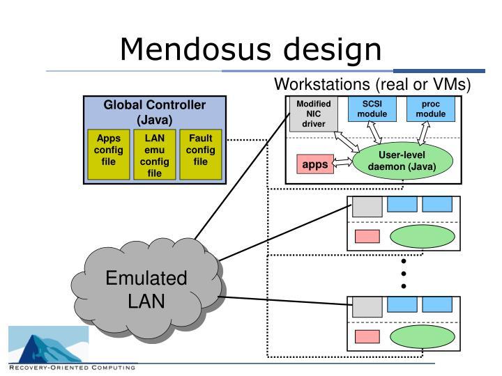 Mendosus design