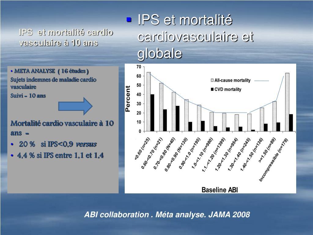 IPS  et mortalité