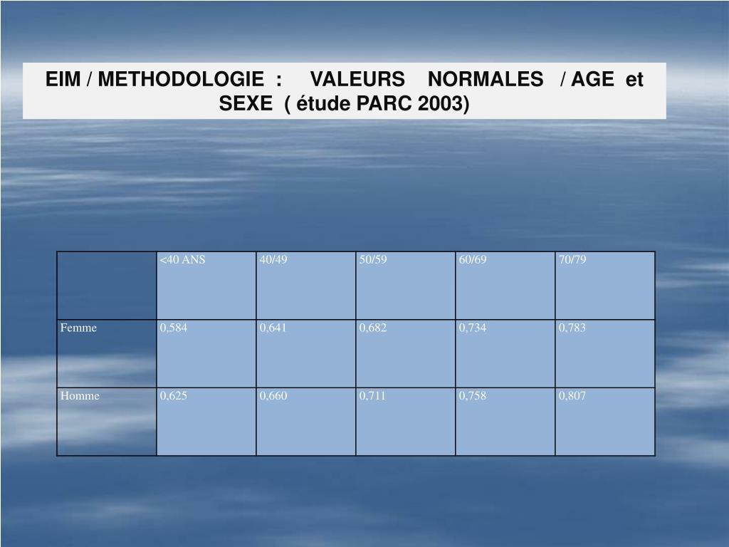 EIM / METHODOLOGIE  :     VALEURS    NORMALES   / AGE  et SEXE  ( étude PARC 2003)