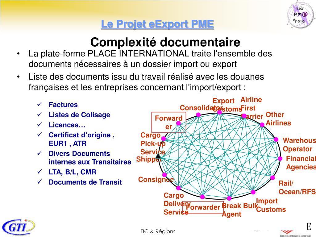 Complexité documentaire