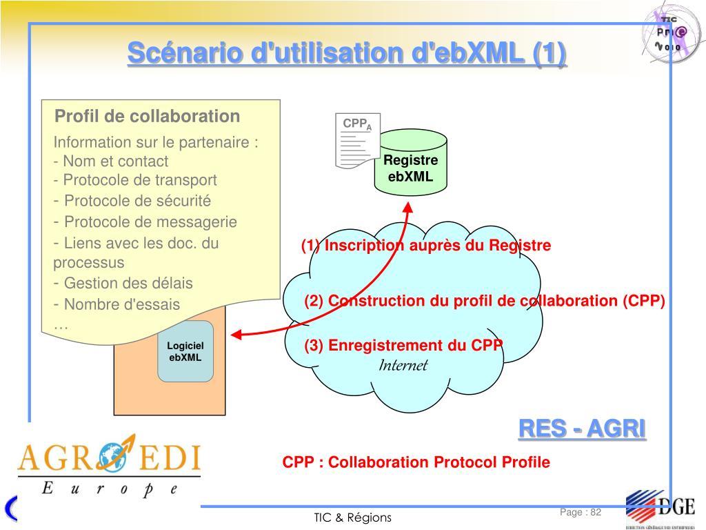 Scénario d'utilisation d'ebXML (1)