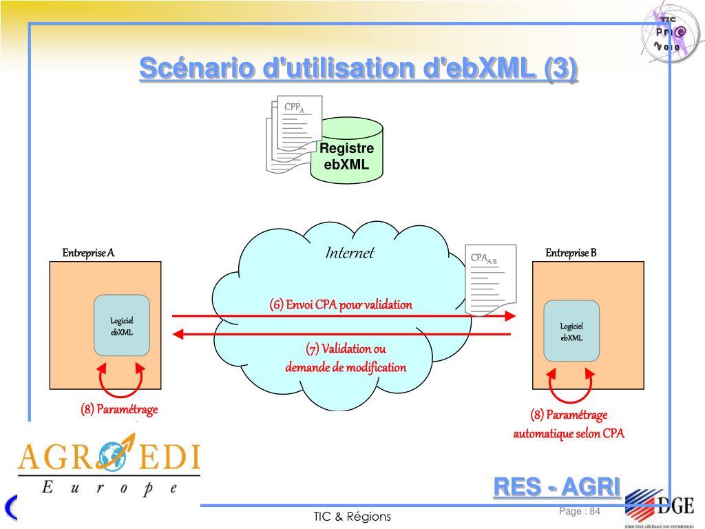 Scénario d'utilisation d'ebXML (3)