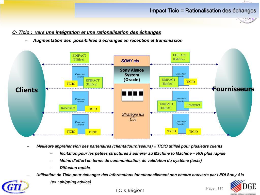 Impact Ticio = Rationalisation des échanges