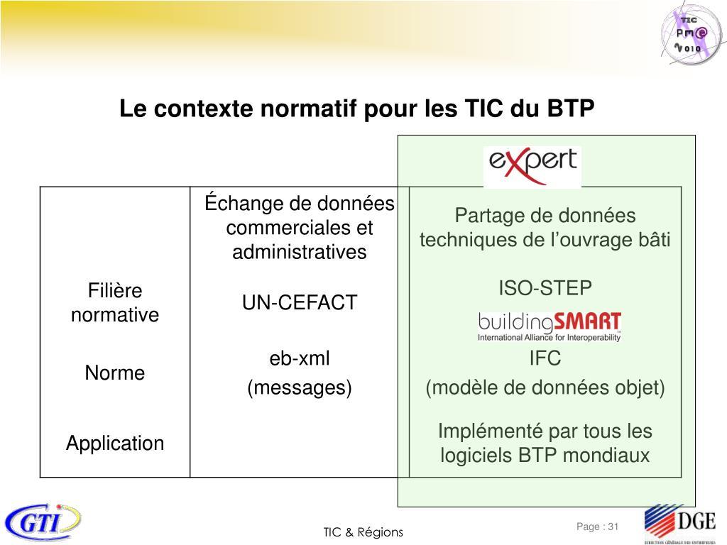 Le contexte normatif pour les TIC du BTP