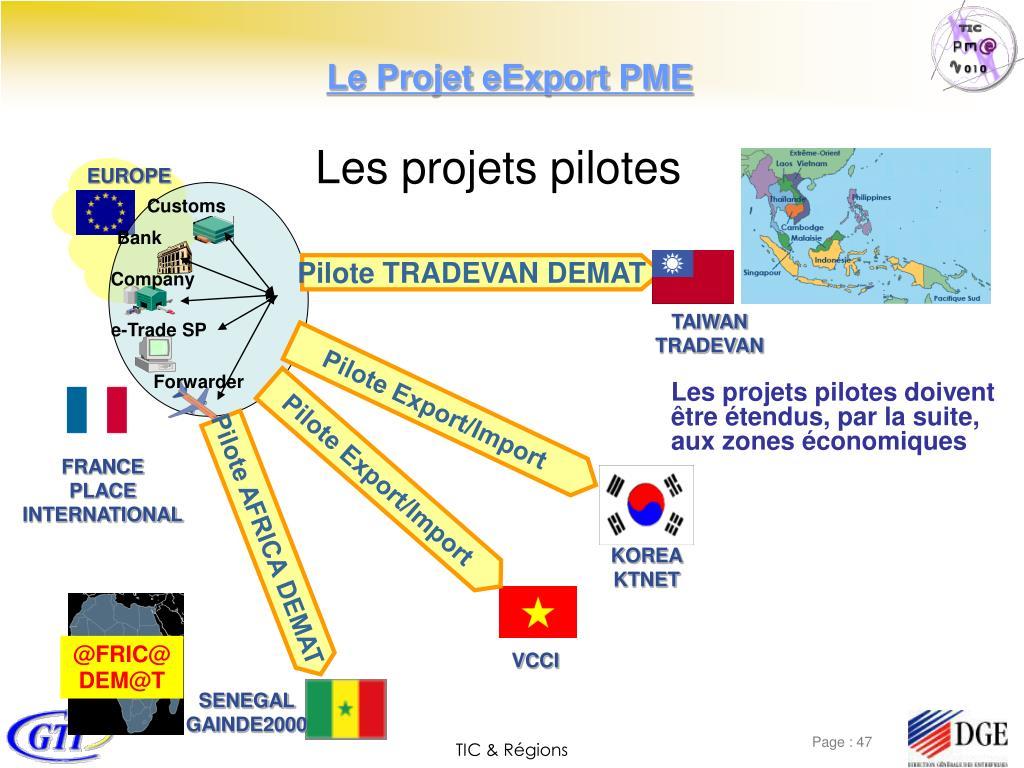 Les projets pilotes