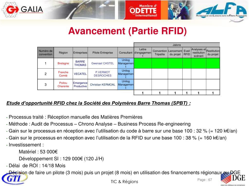 Avancement (Partie RFID)